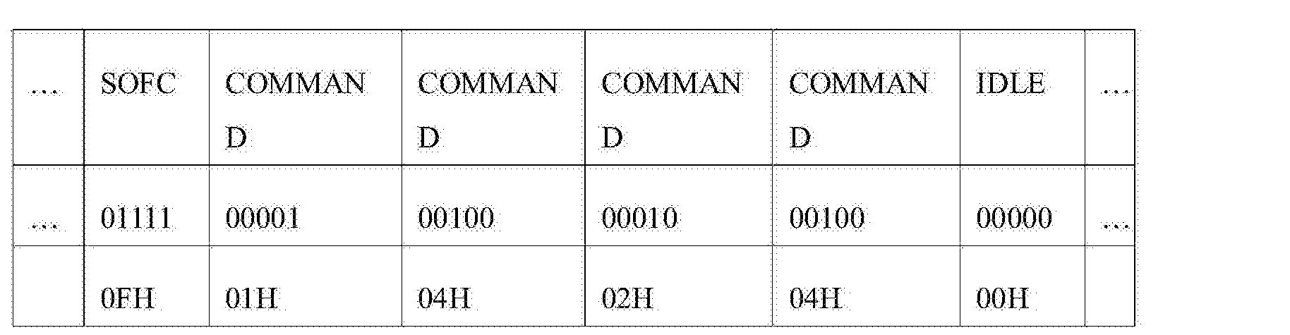 Figure CN105681819AD00152