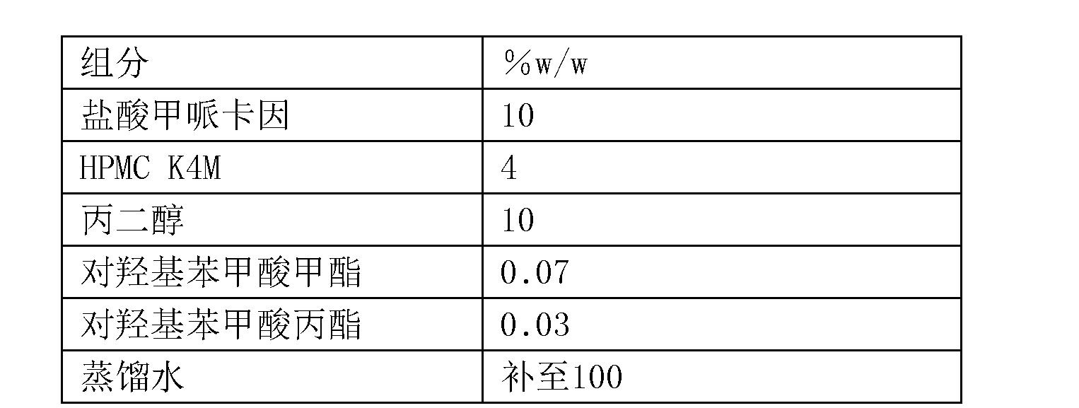 Figure CN103491778BD00972