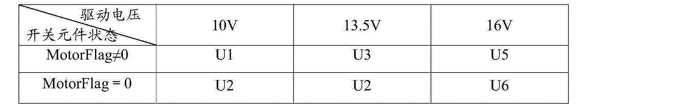 Figure CN105927090AD00081