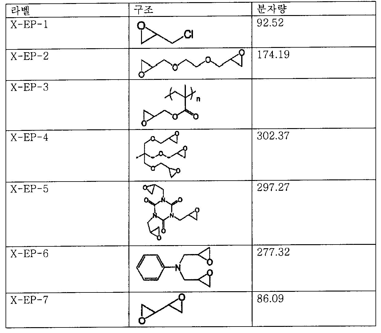 Figure 112006039282442-pct00031