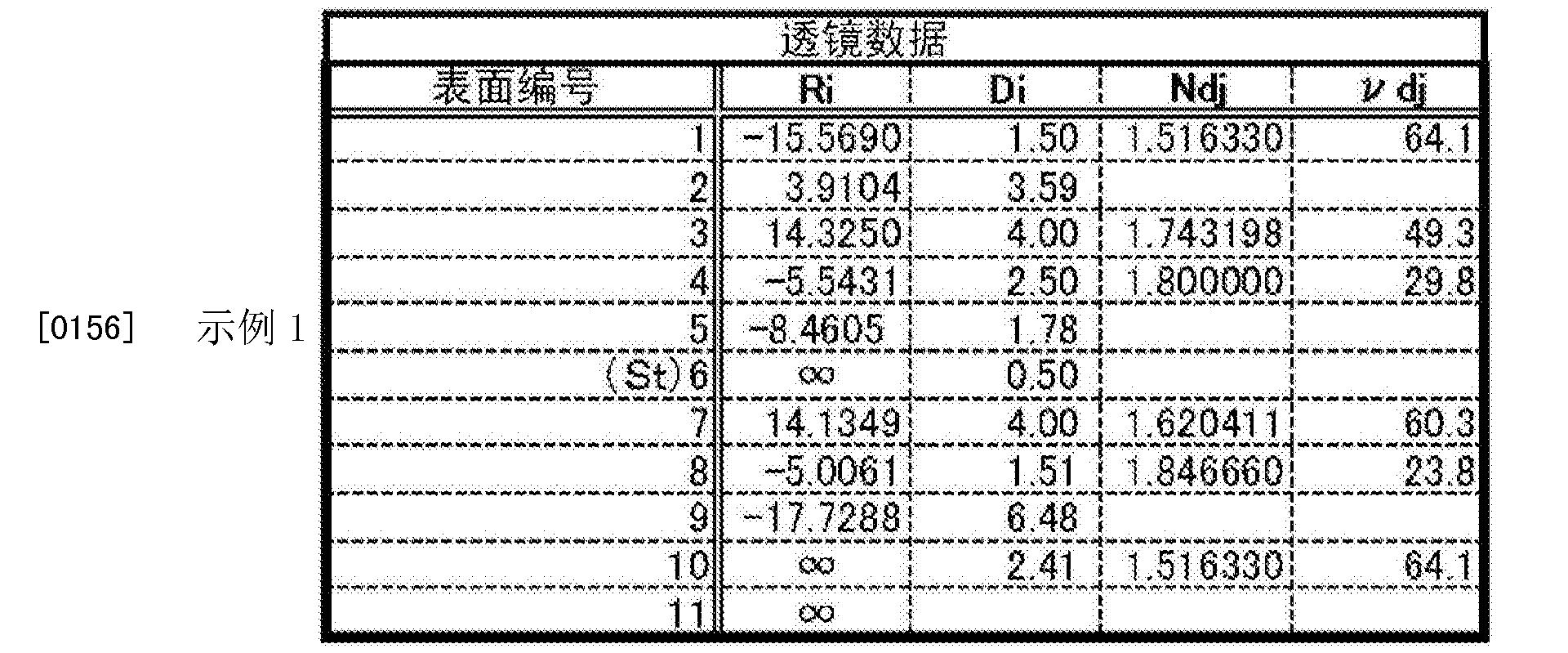 Figure CN103765279BD00141