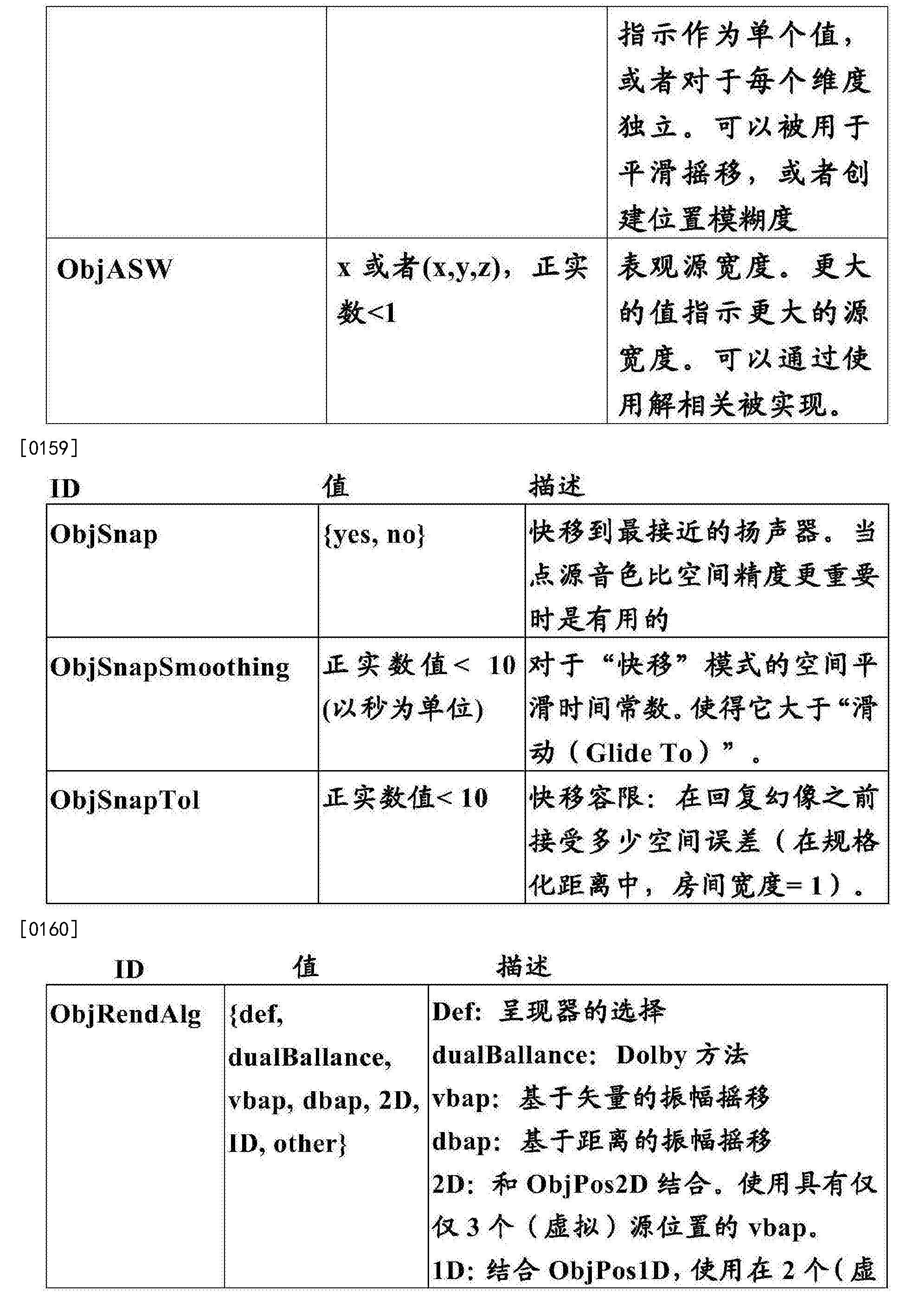 Figure CN105792086AD00301