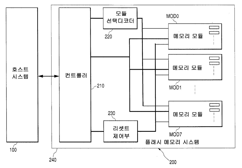 Figure R1020010080349