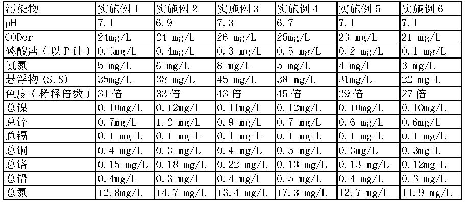 Figure CN103787551BD00101