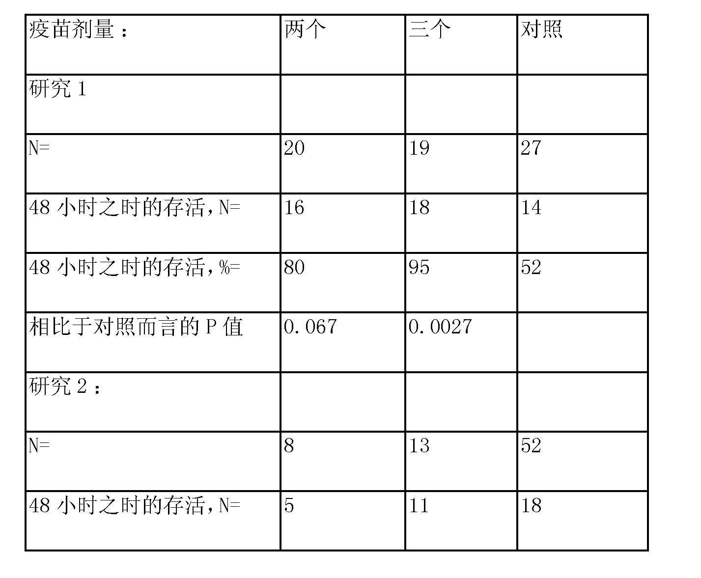 Figure CN103889448AD00511