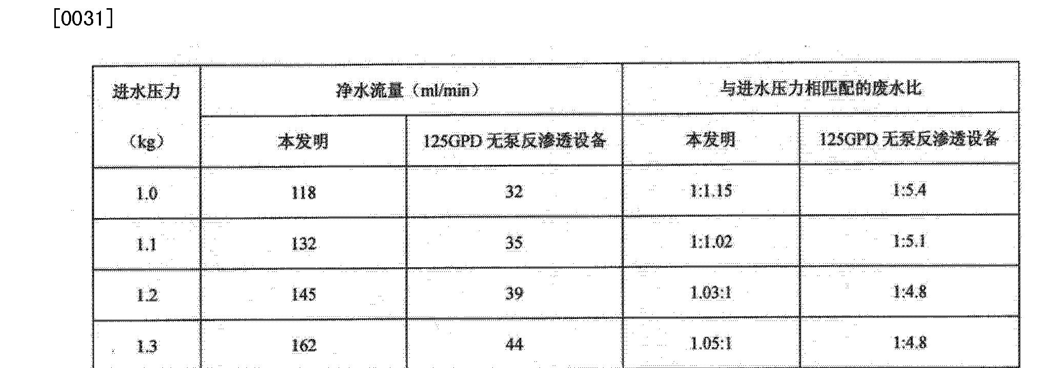 Figure CN104803498AD00061