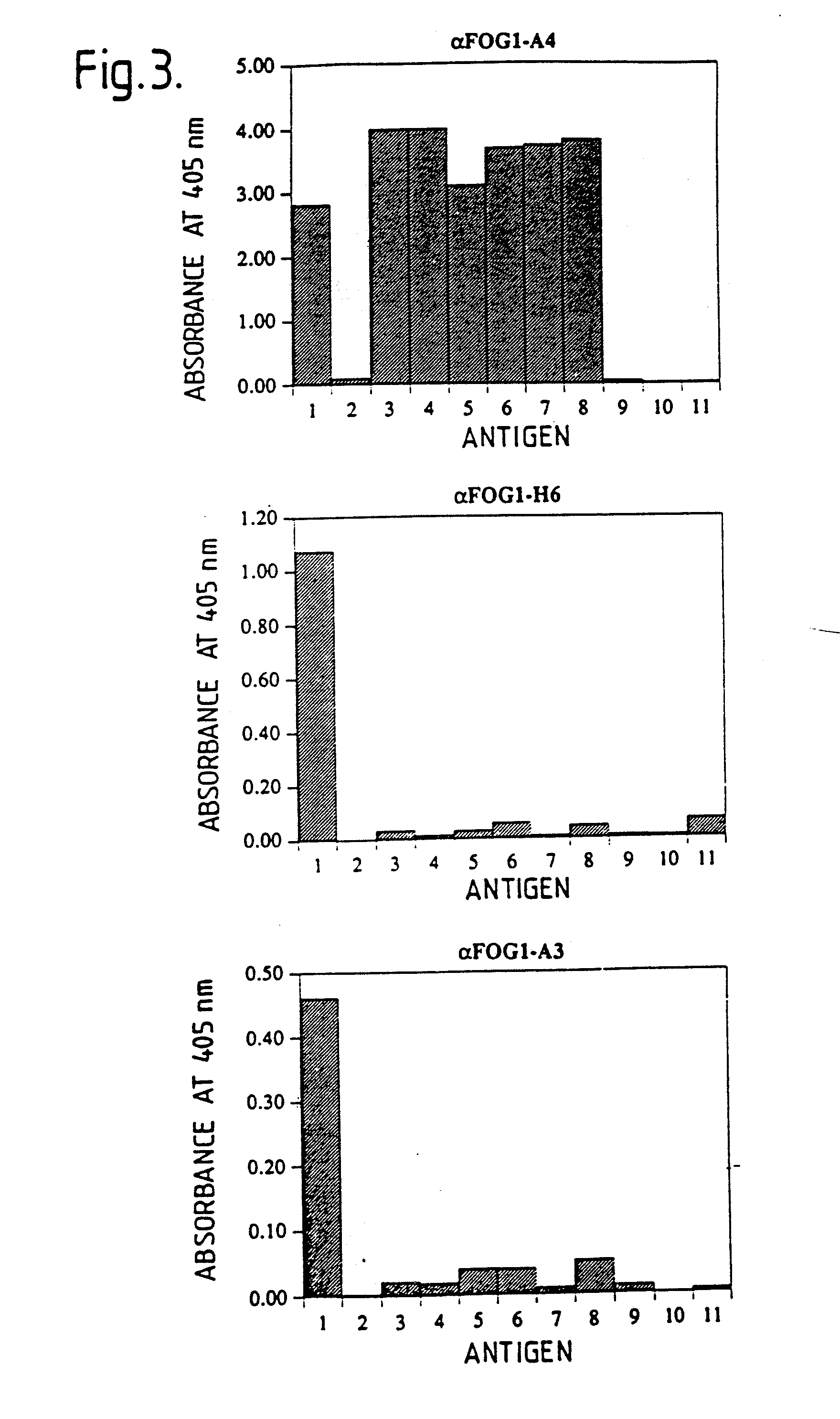 cn iii tipo de diabetes parálisis