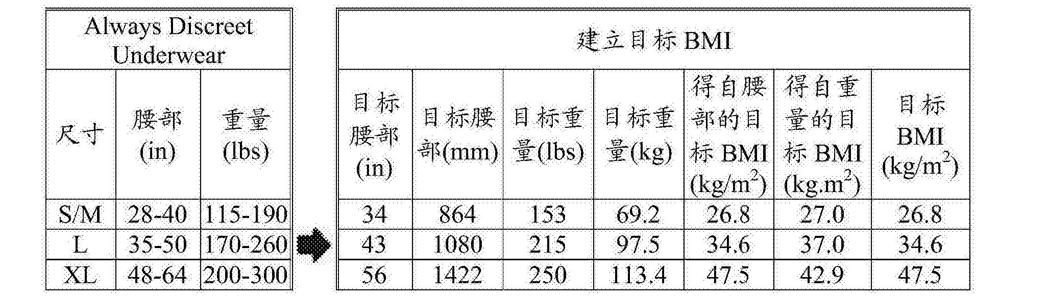 Figure CN107106370AD00081