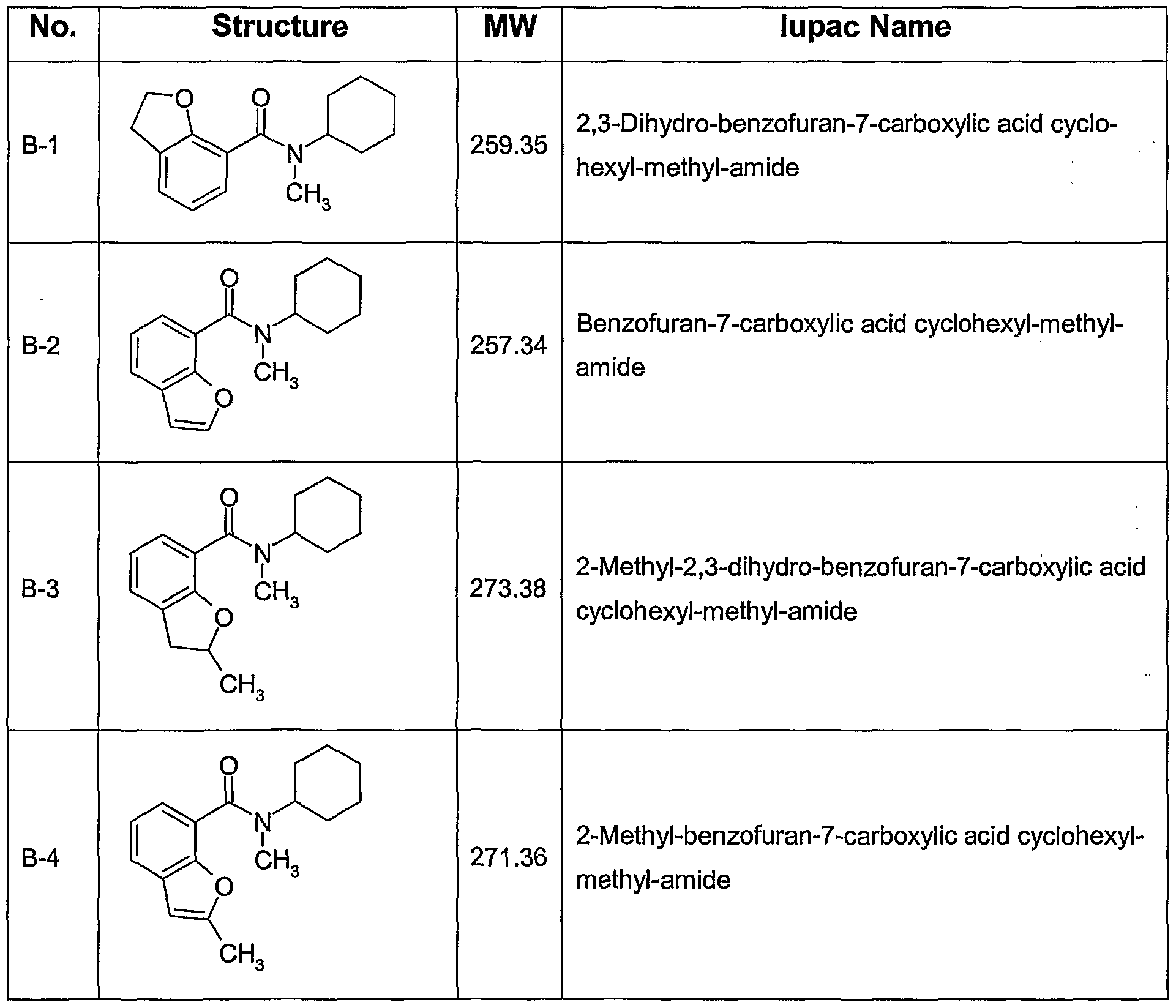 WO2004089470A2 - New amide derivatives and pharmaceutical