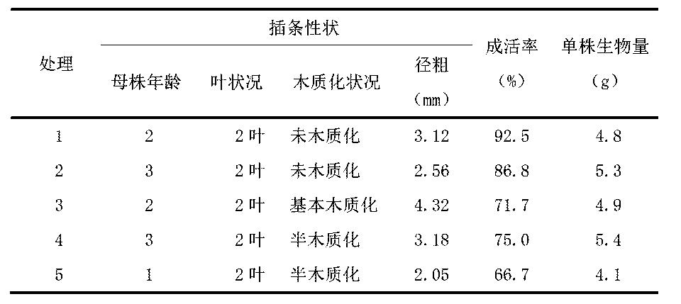 Figure CN103314748BD00051