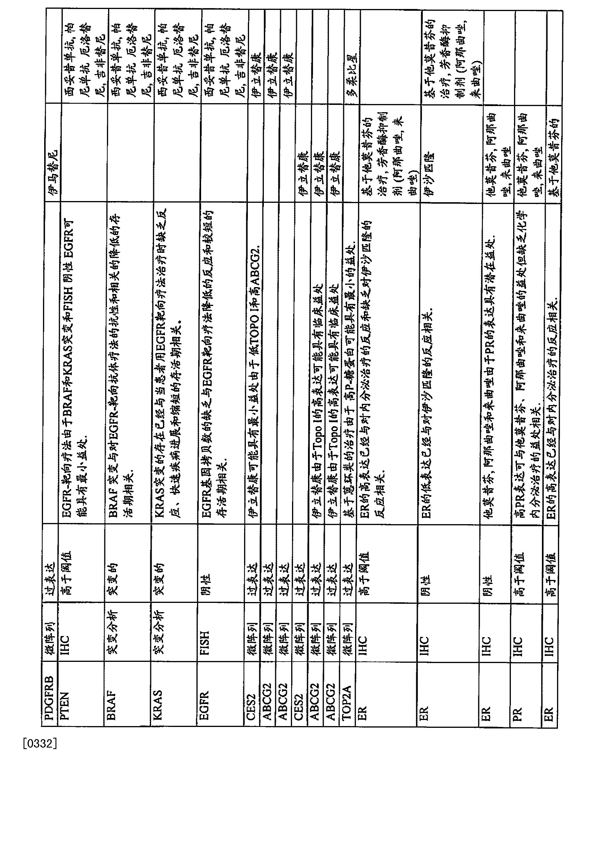 Figure CN104878086AD00791