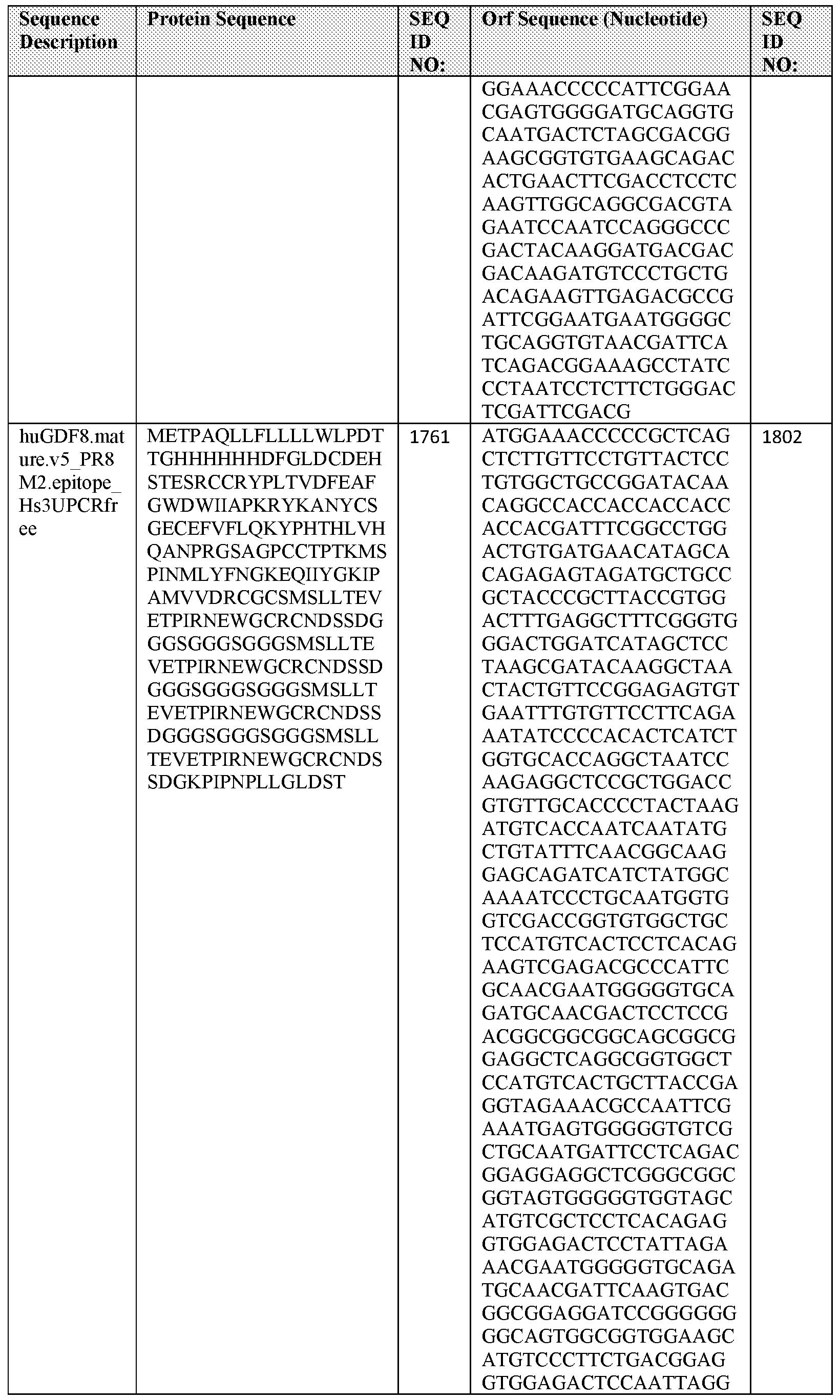 Figure imgf000443_0001