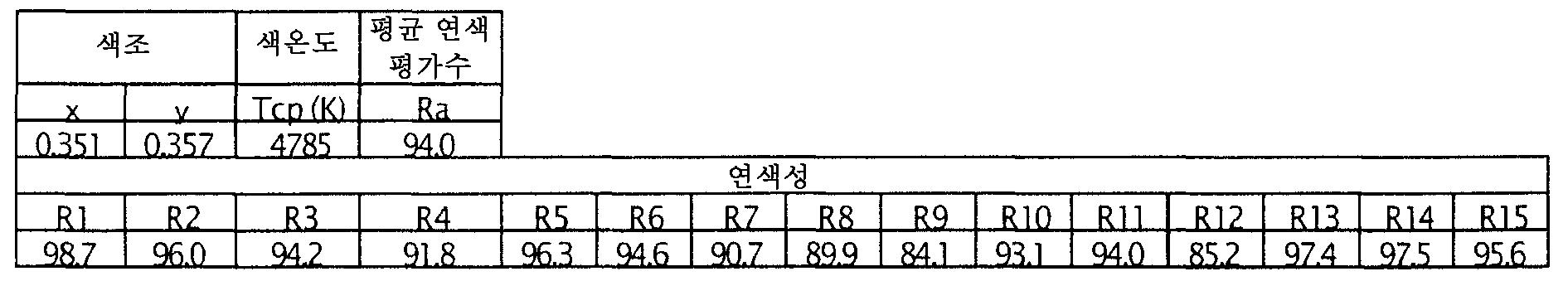 Figure 112006018872163-pct00037