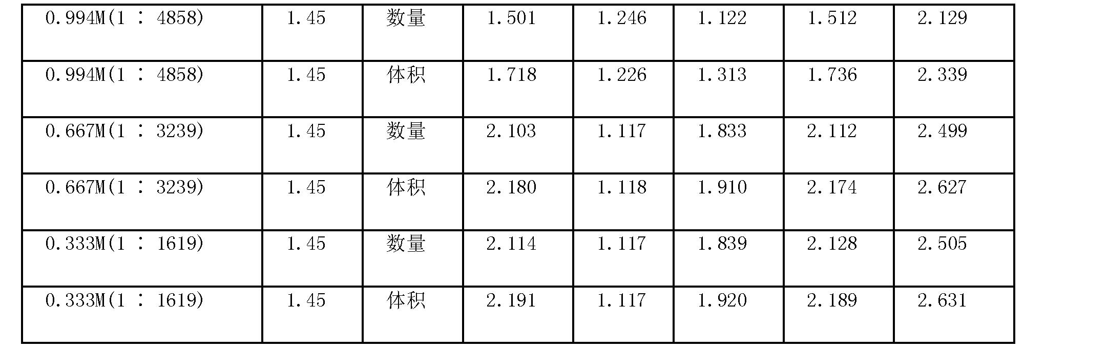 Figure CN101686939BD00291