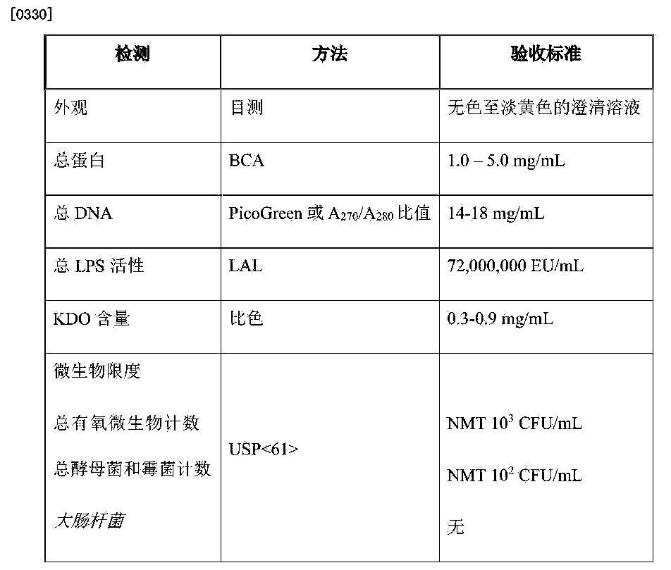 Figure CN105188741AD00861