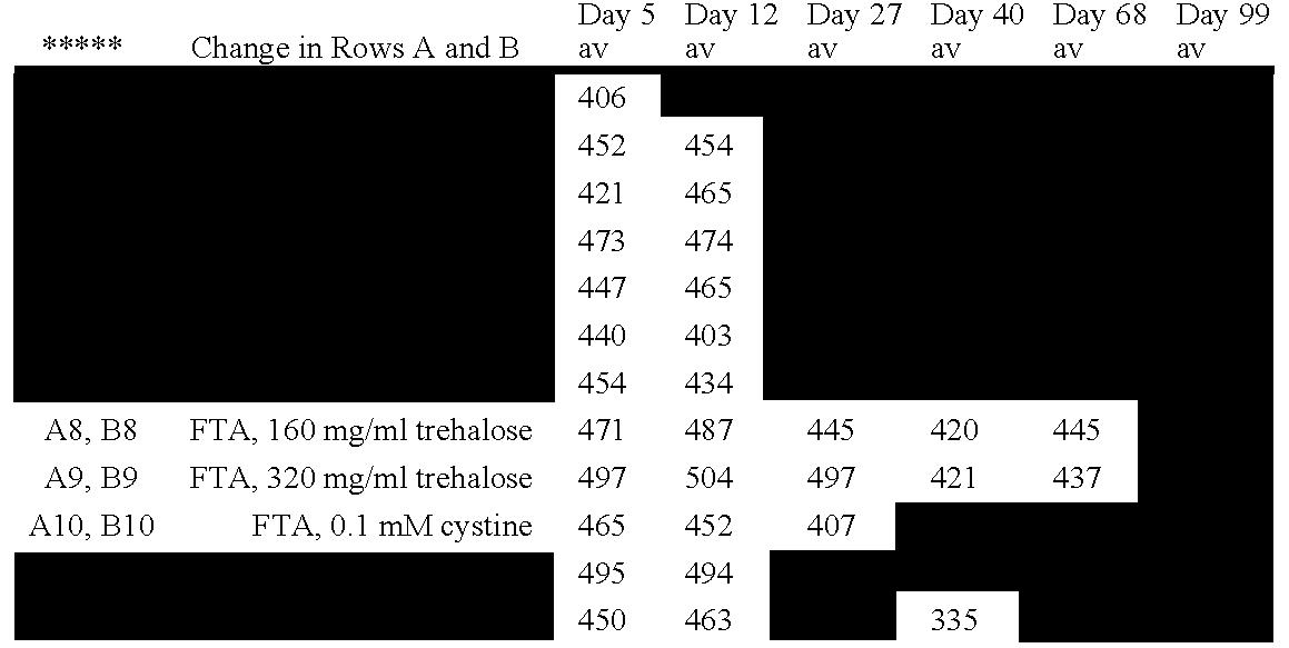 Figure US20060014177A1-20060119-C00006