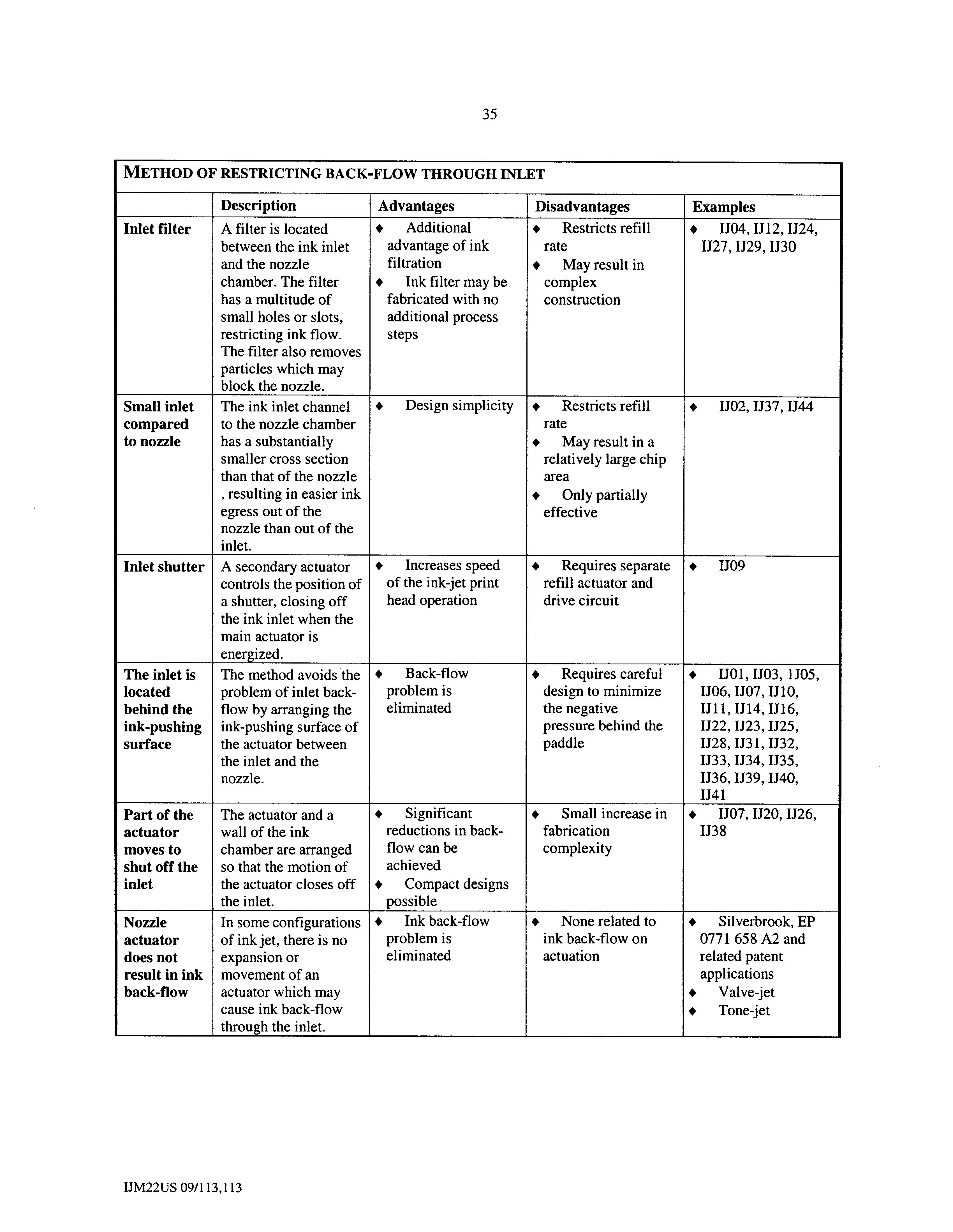 Figure US06231772-20010515-P00021