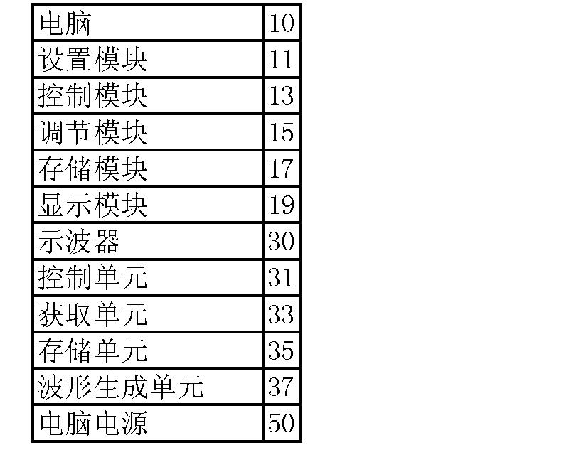 Figure CN103913620AD00041
