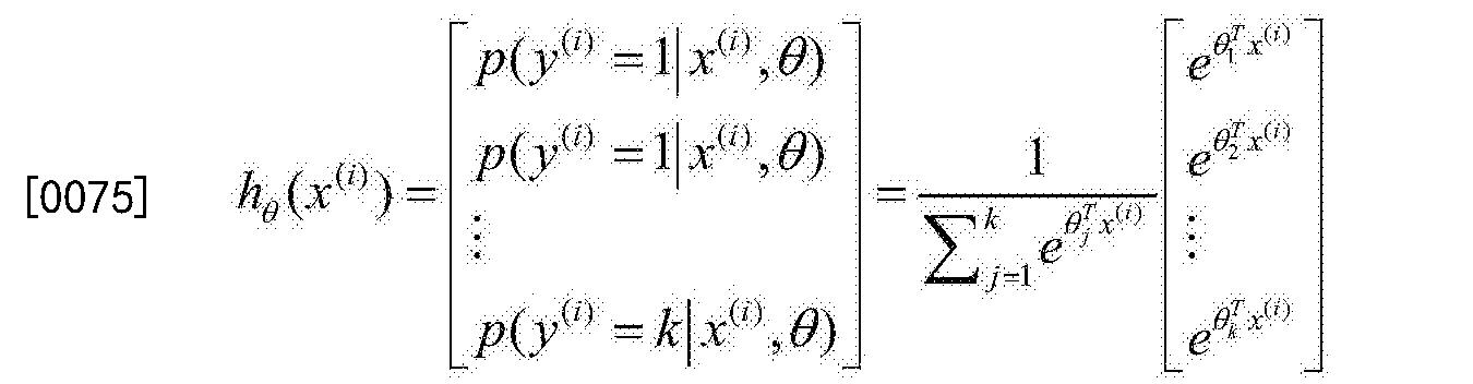 Figure CN106372390AD00143