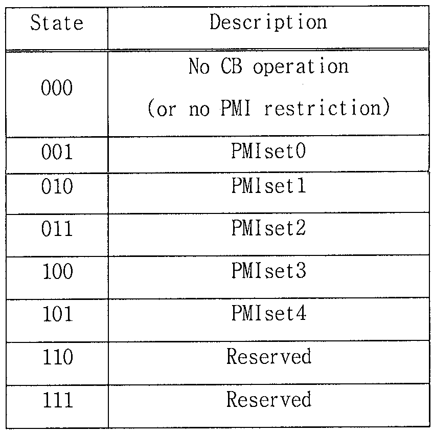 Figure 112013500633319-pct00027