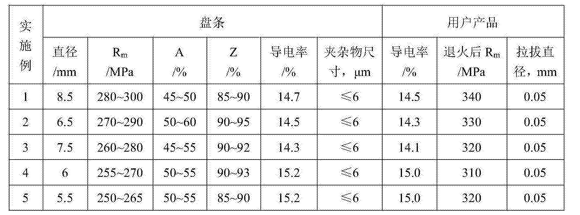 Figure CN107675068AD00092