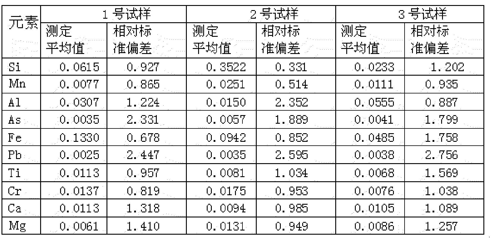 Figure CN101135617BD00051