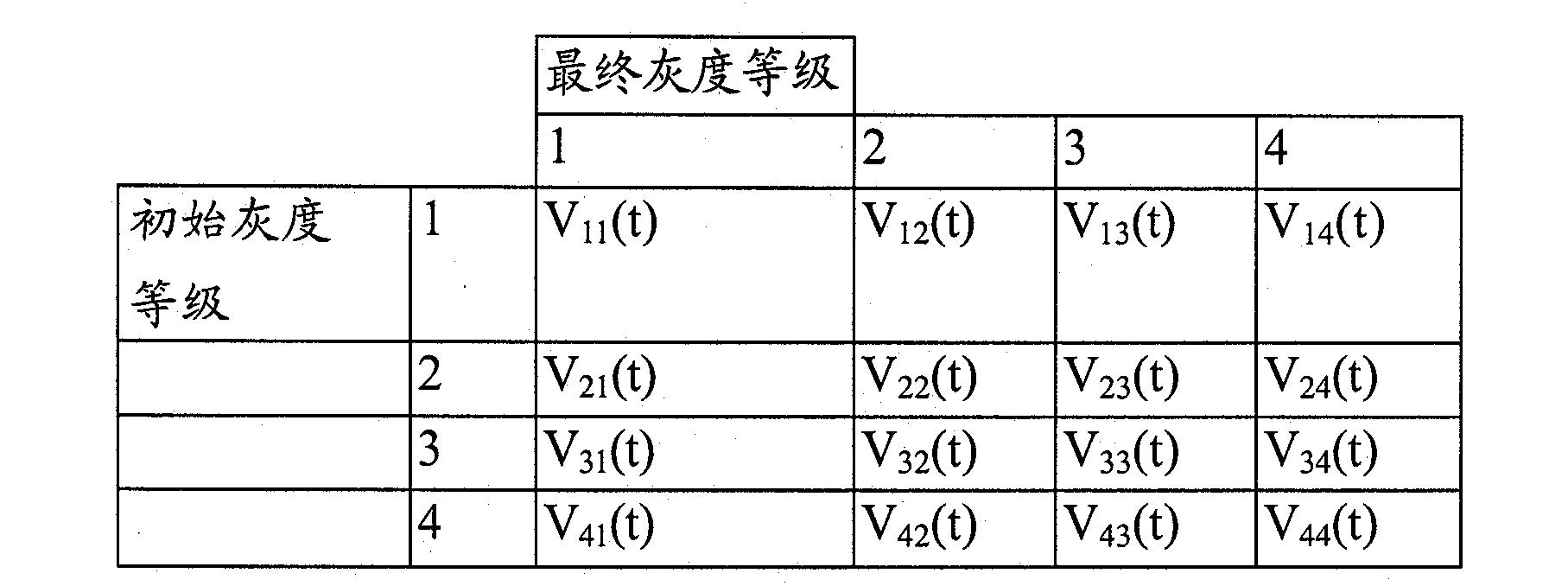 Figure CN102768822BD00311