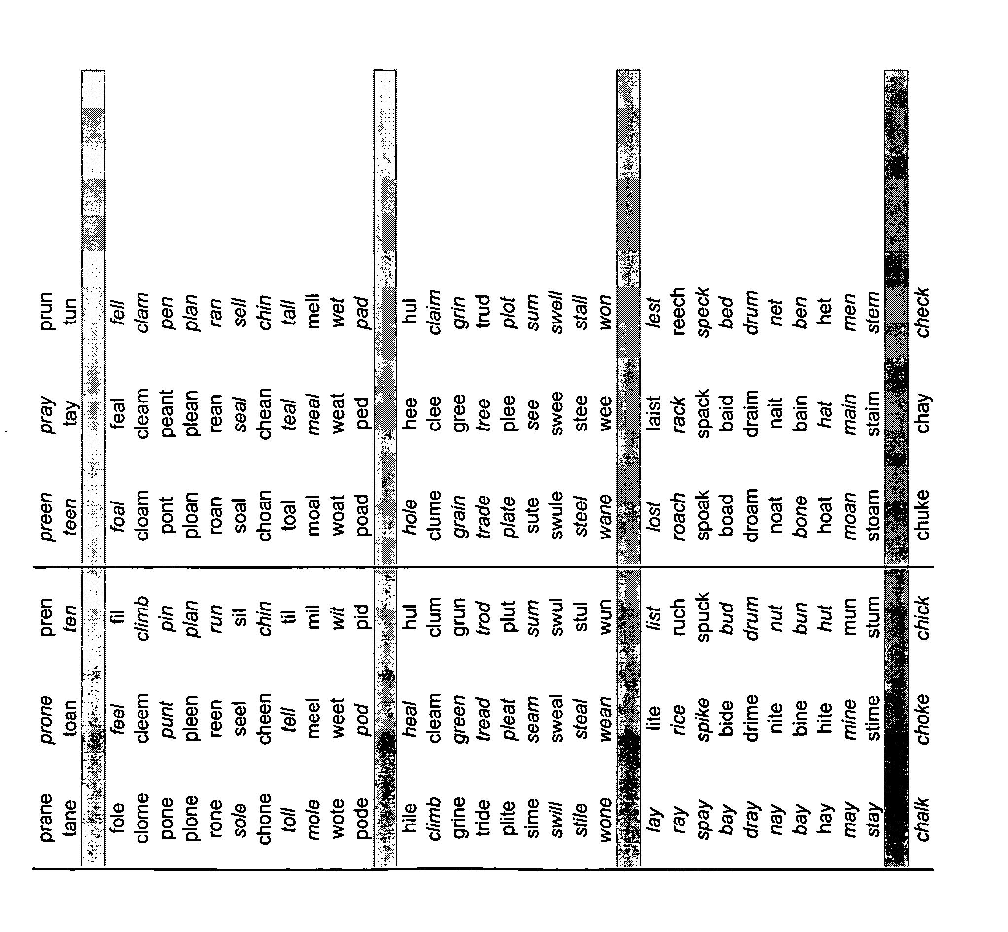 Figure US20050153263A1-20050714-P00075