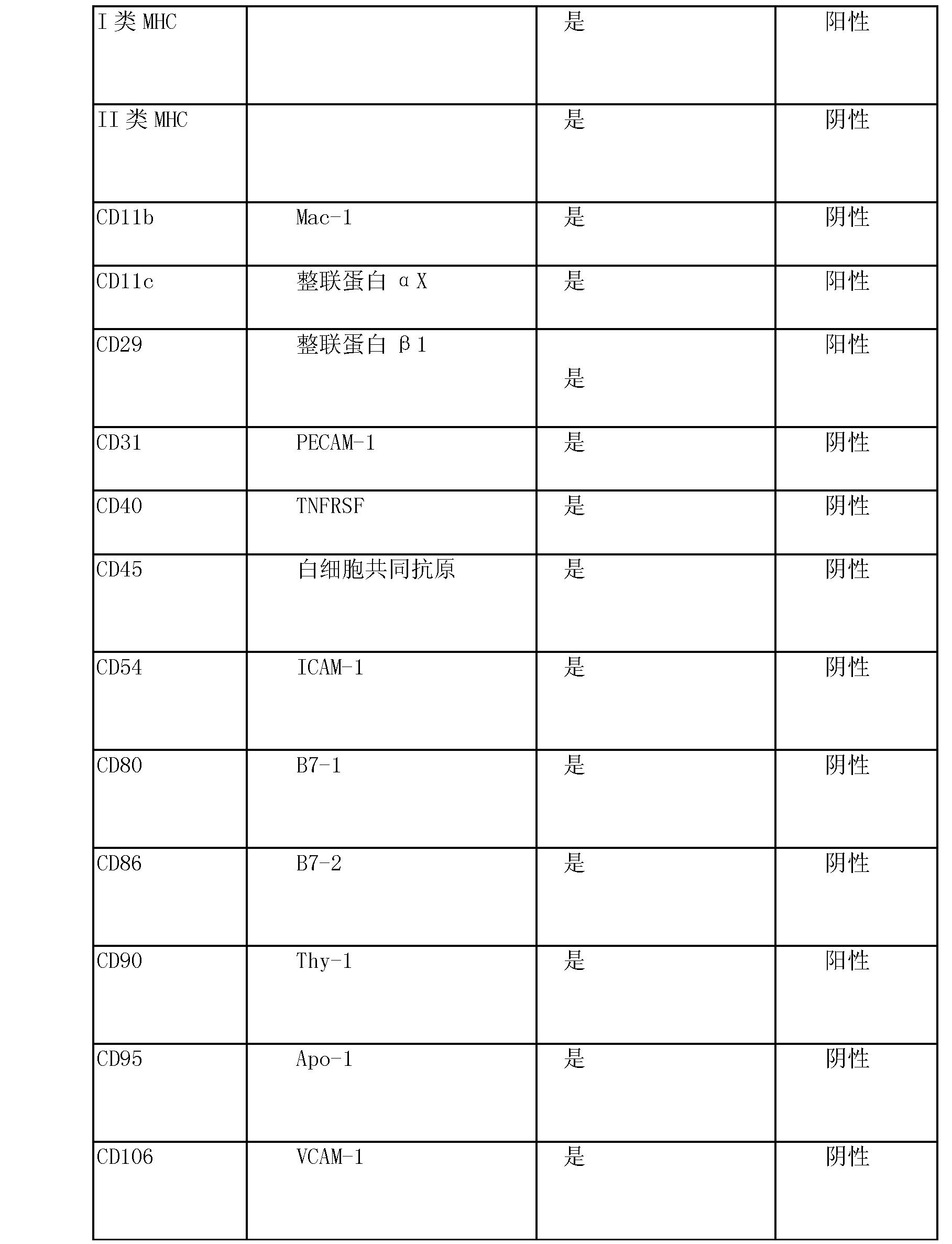 Figure CN101336112BD00381