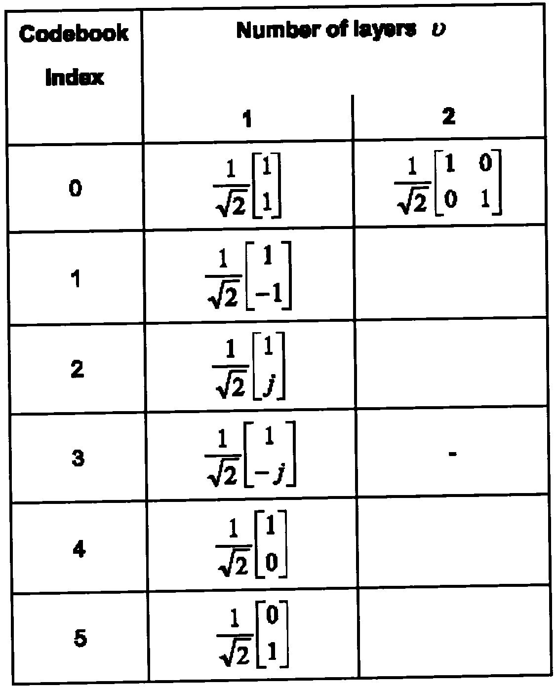 Figure 112011500920901-pat00018