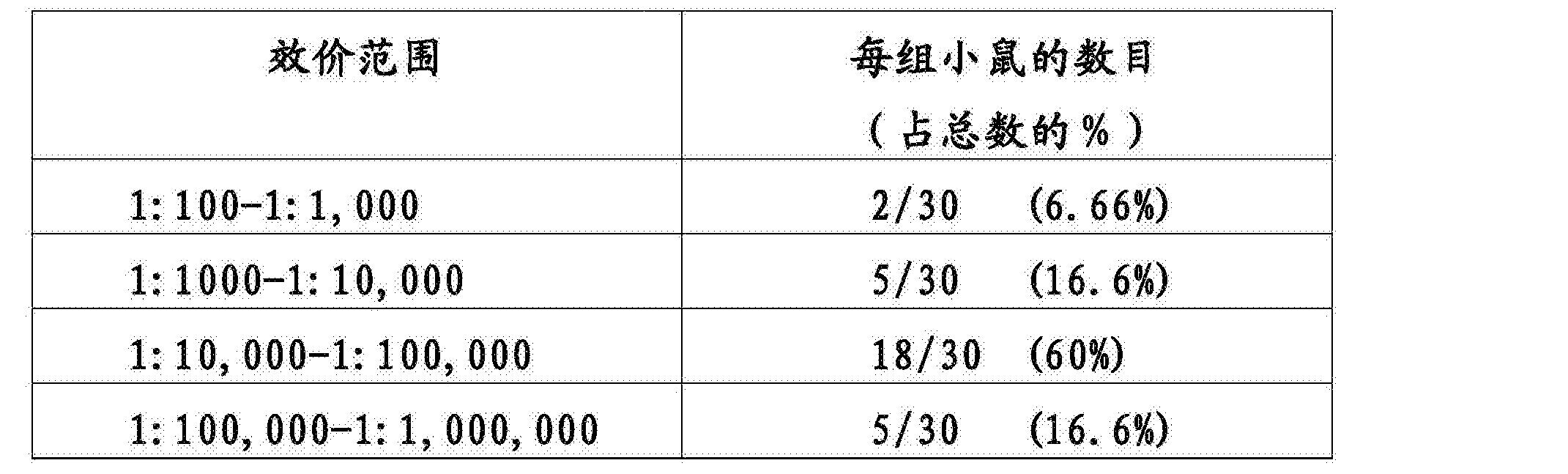 Figure CN104109209BD00971