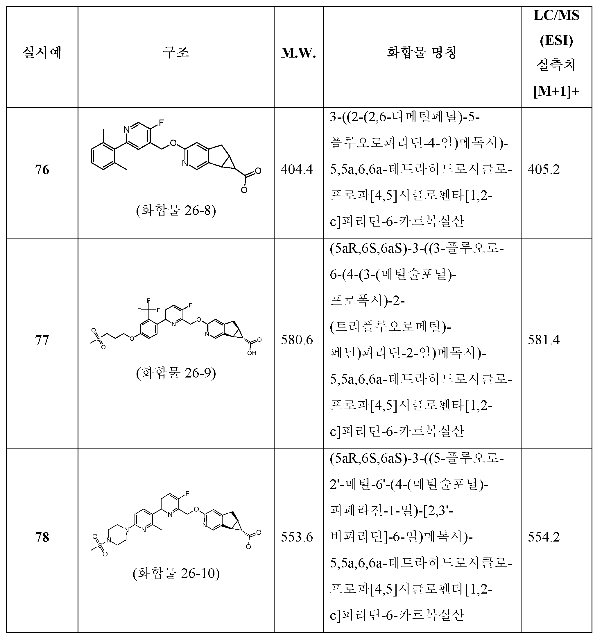 Figure pct00341