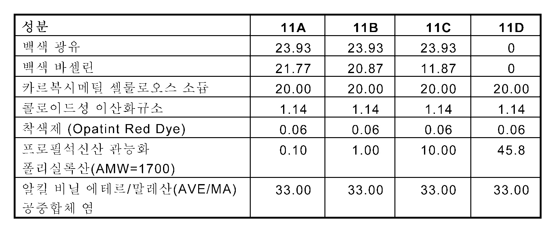 Figure 112004051768375-pct00011
