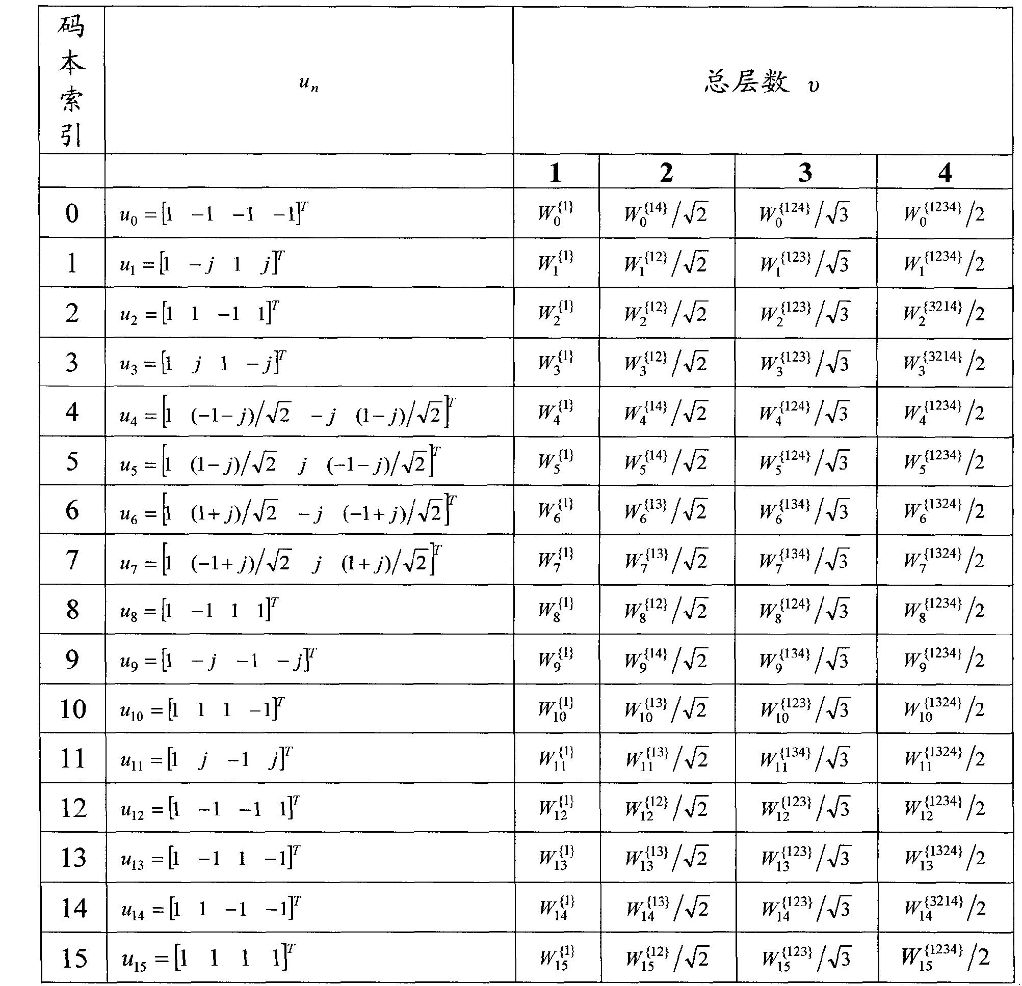 Figure CN101854236BD00081