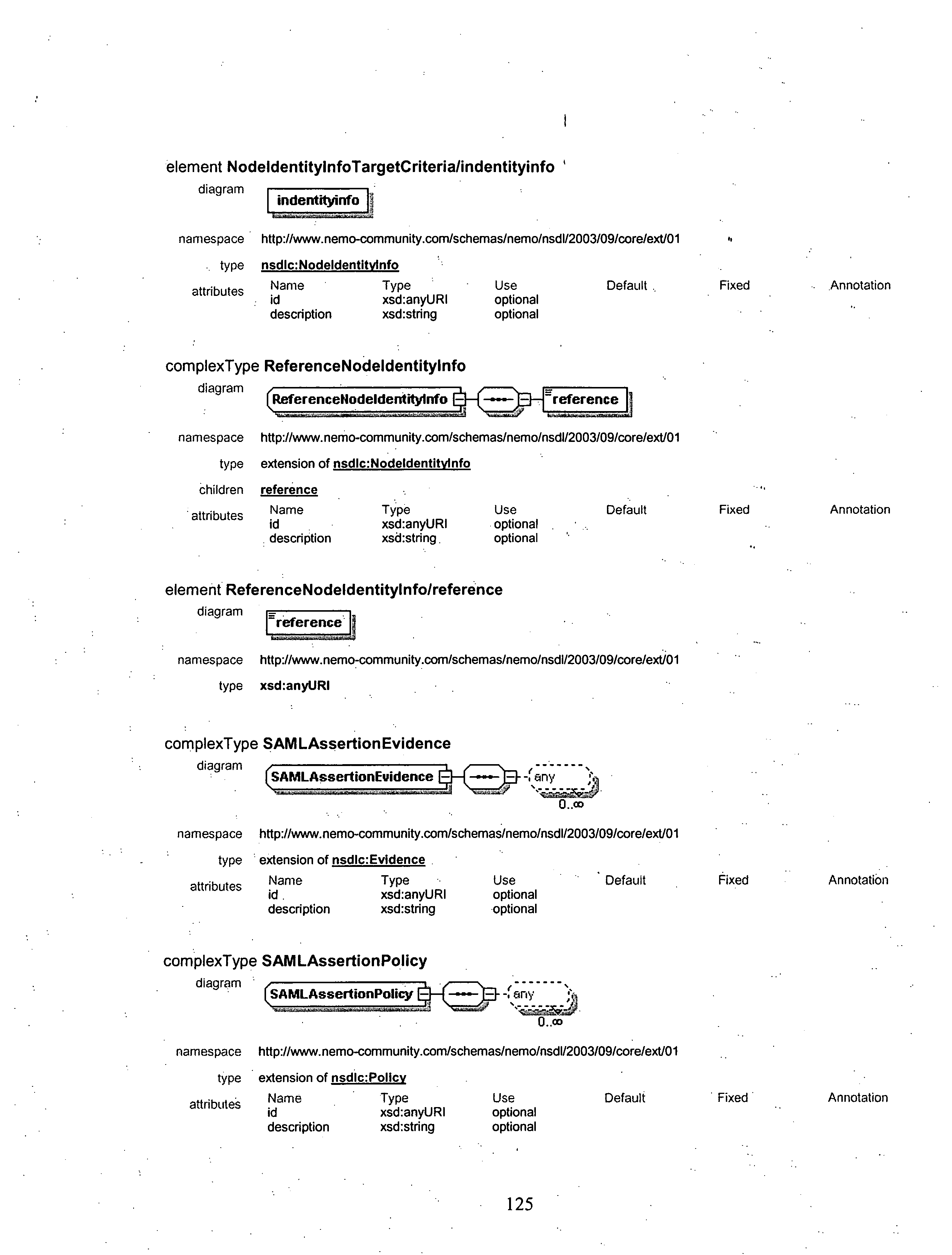 Figure US20070283423A1-20071206-P00011