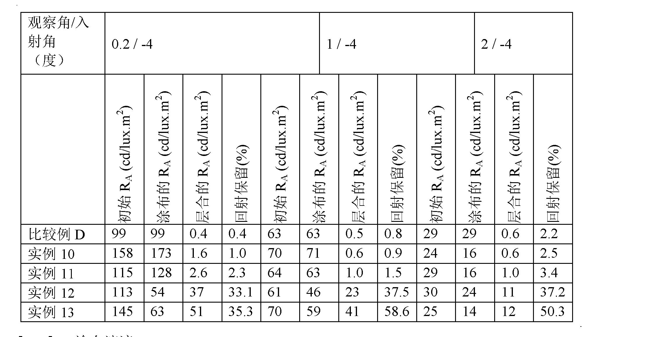 Figure CN102427935AD00251
