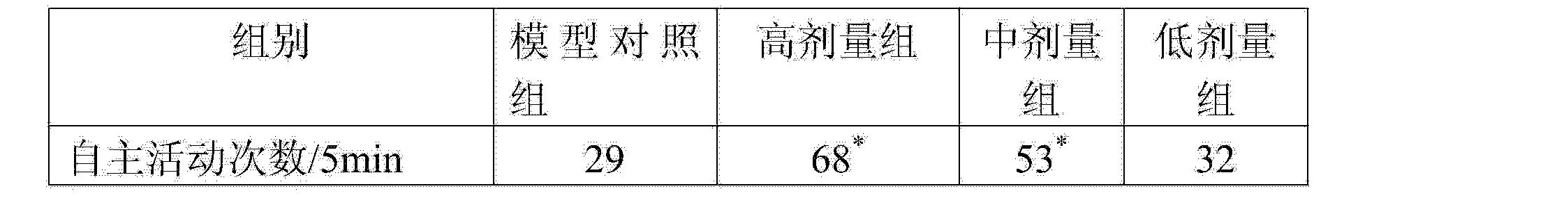 Figure CN103860937AD00083