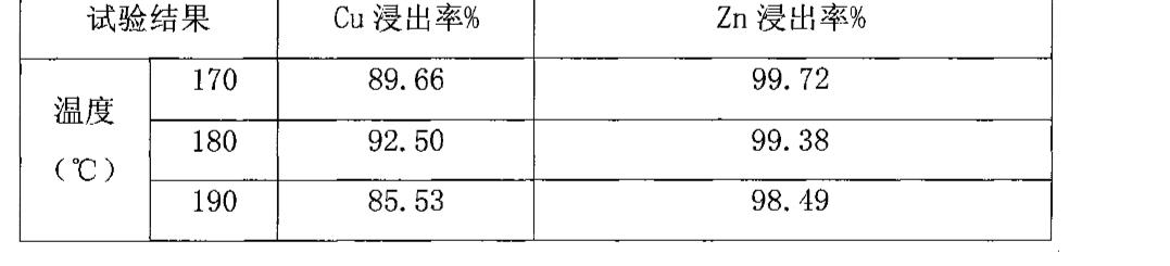 Figure CN101643857BD00062
