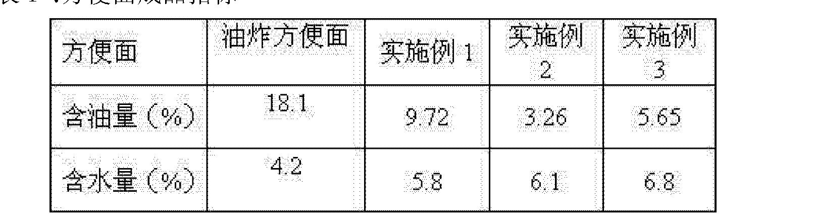 Figure CN103141767AD00061