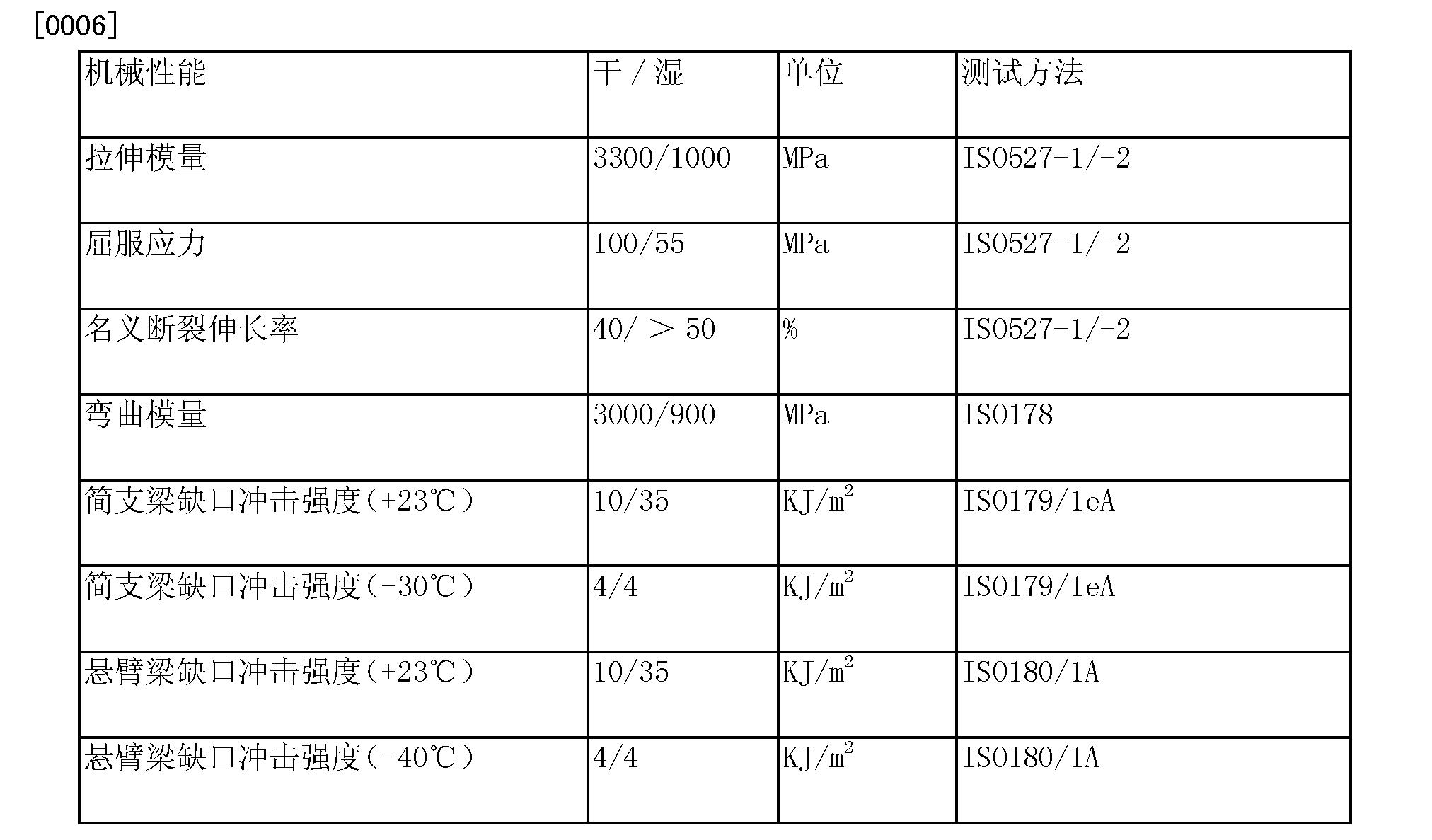 Figure CN103912642AD00031