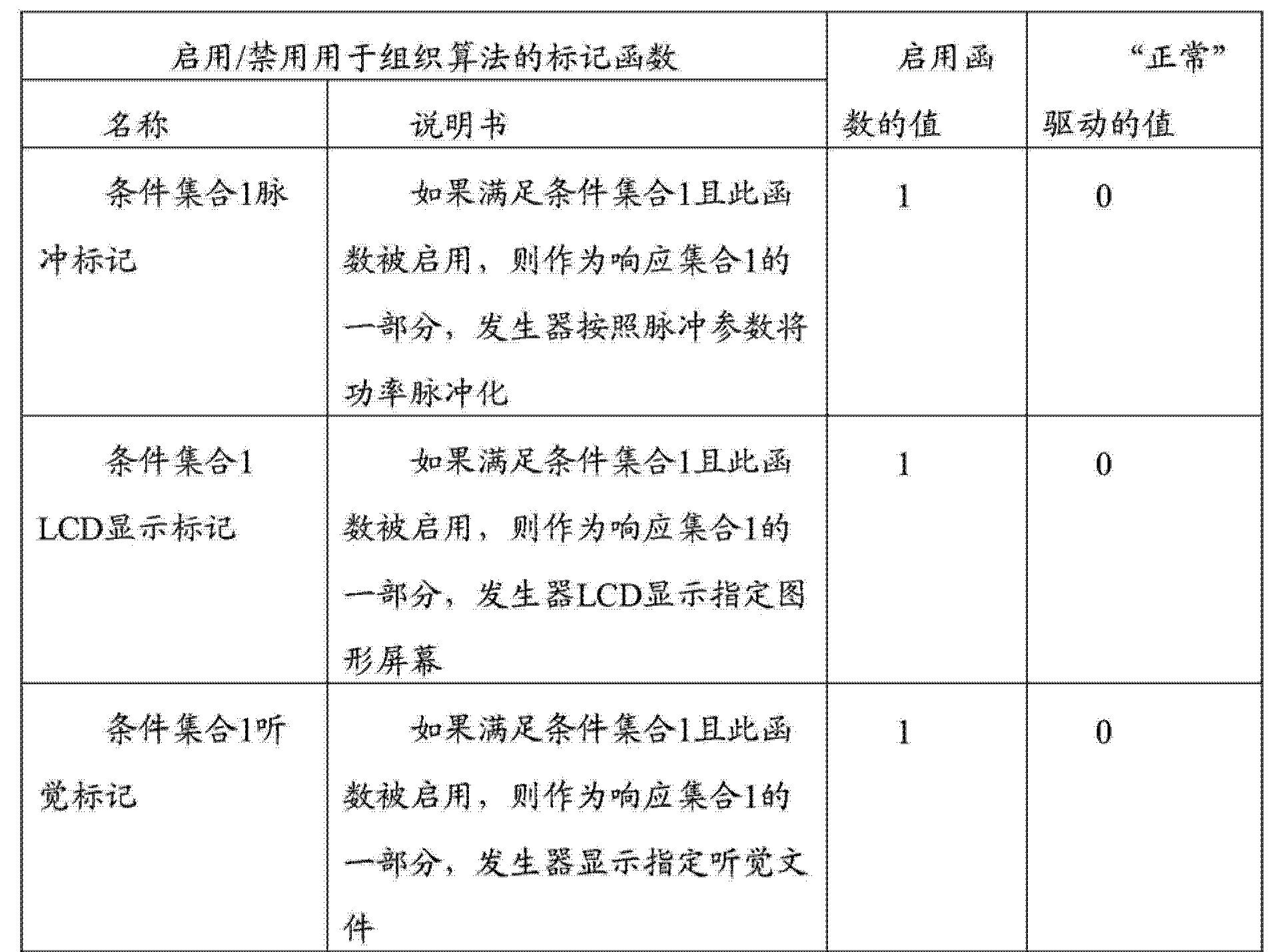 Figure CN104363844AD00411