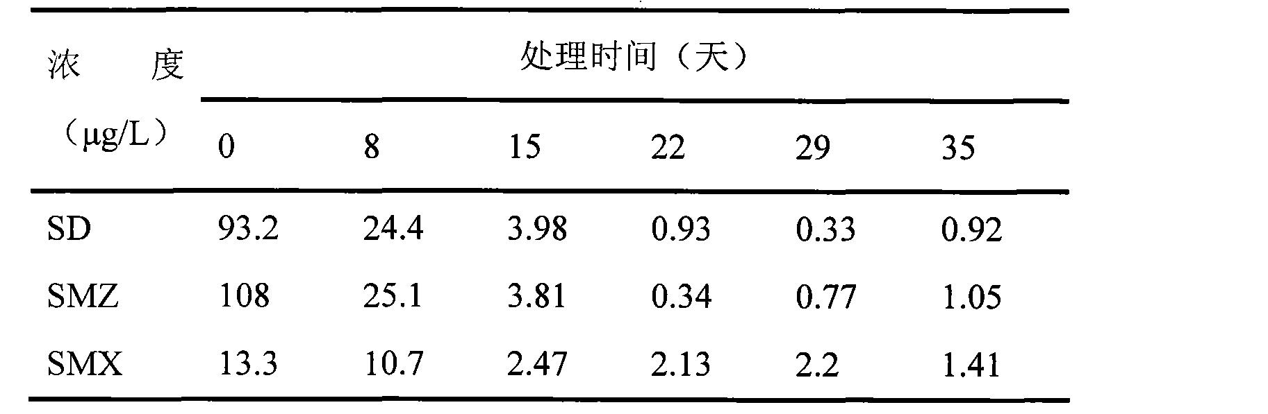 Figure CN101811776BD00062