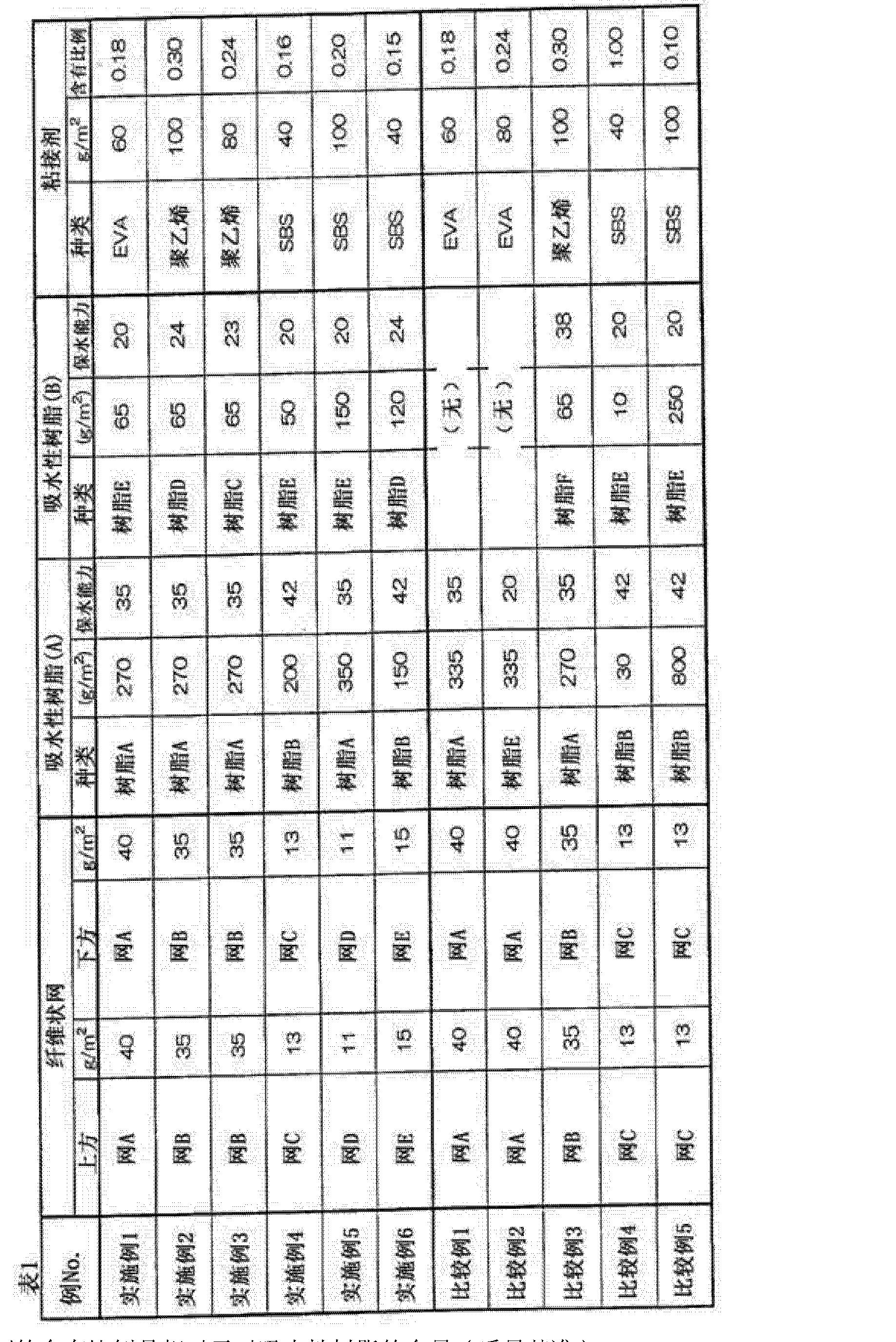 Figure CN102695489AD00231