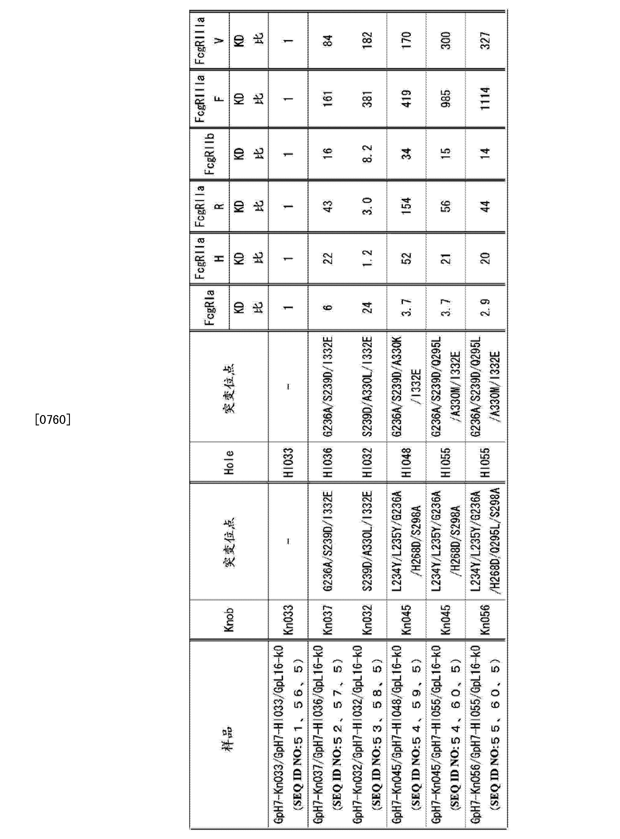 Figure CN103827300AD01581
