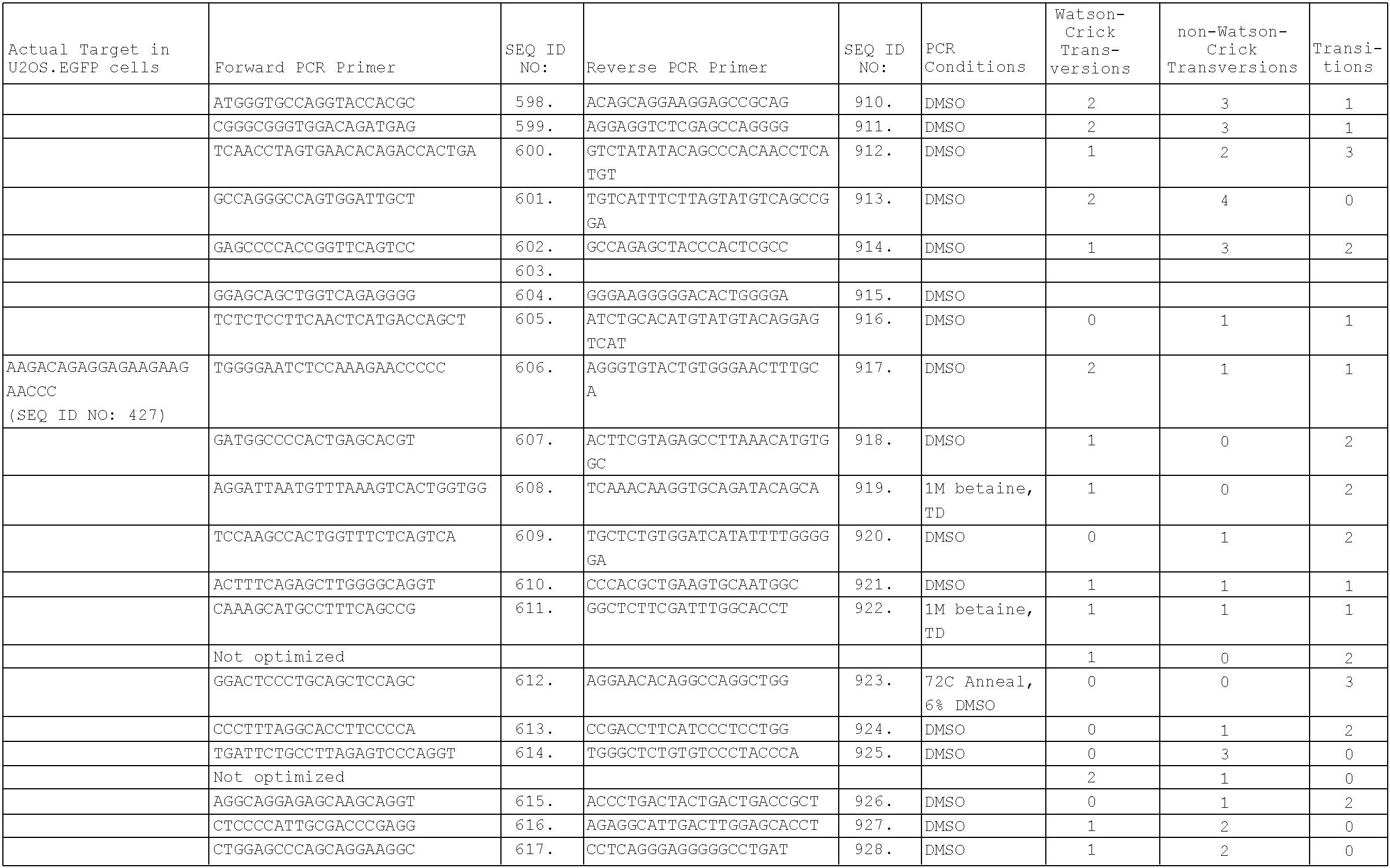 Figure US09567604-20170214-C00396