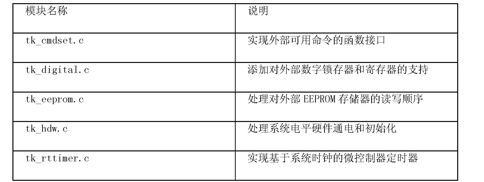 Figure CN101061386BD00152