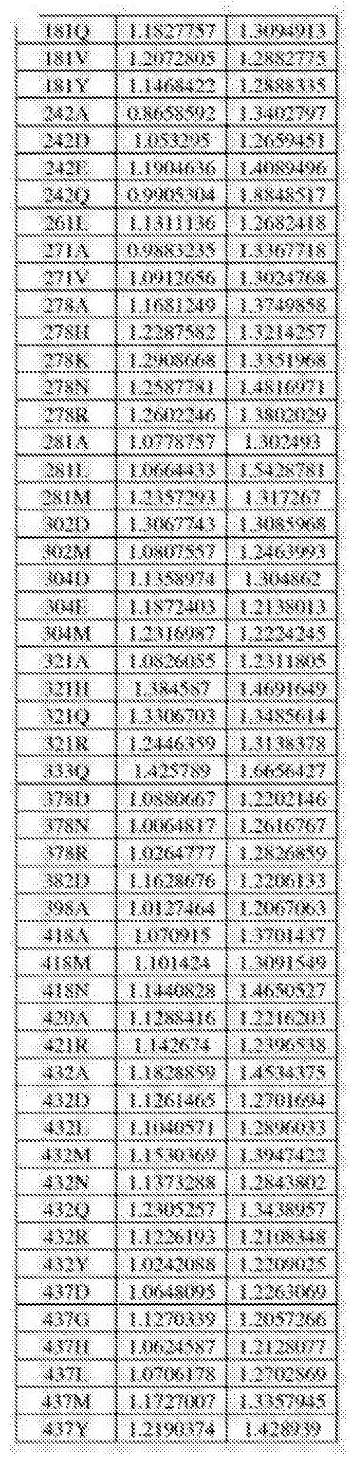 Figure CN105483099AD01111
