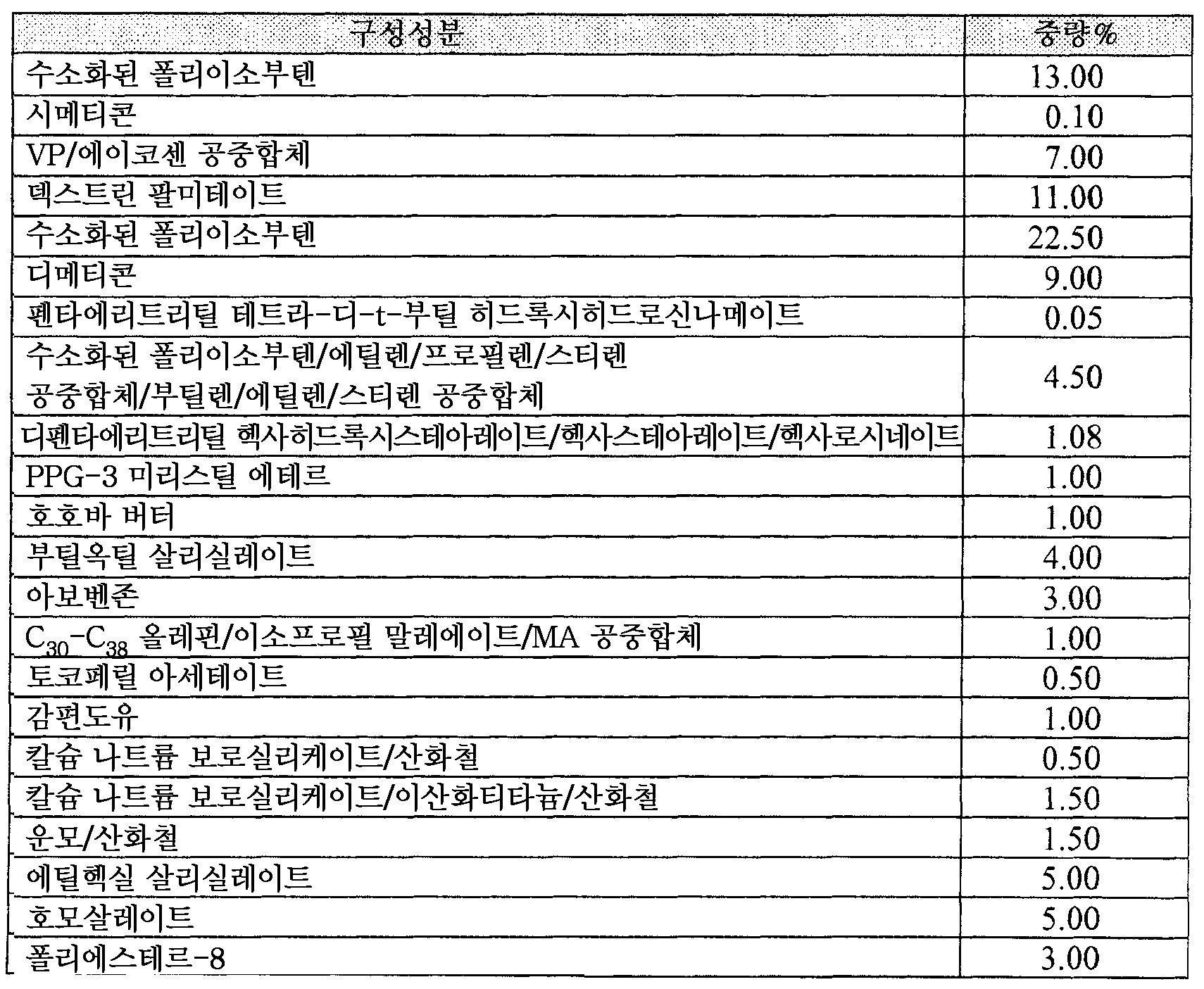 Figure 112010038602093-pct00015