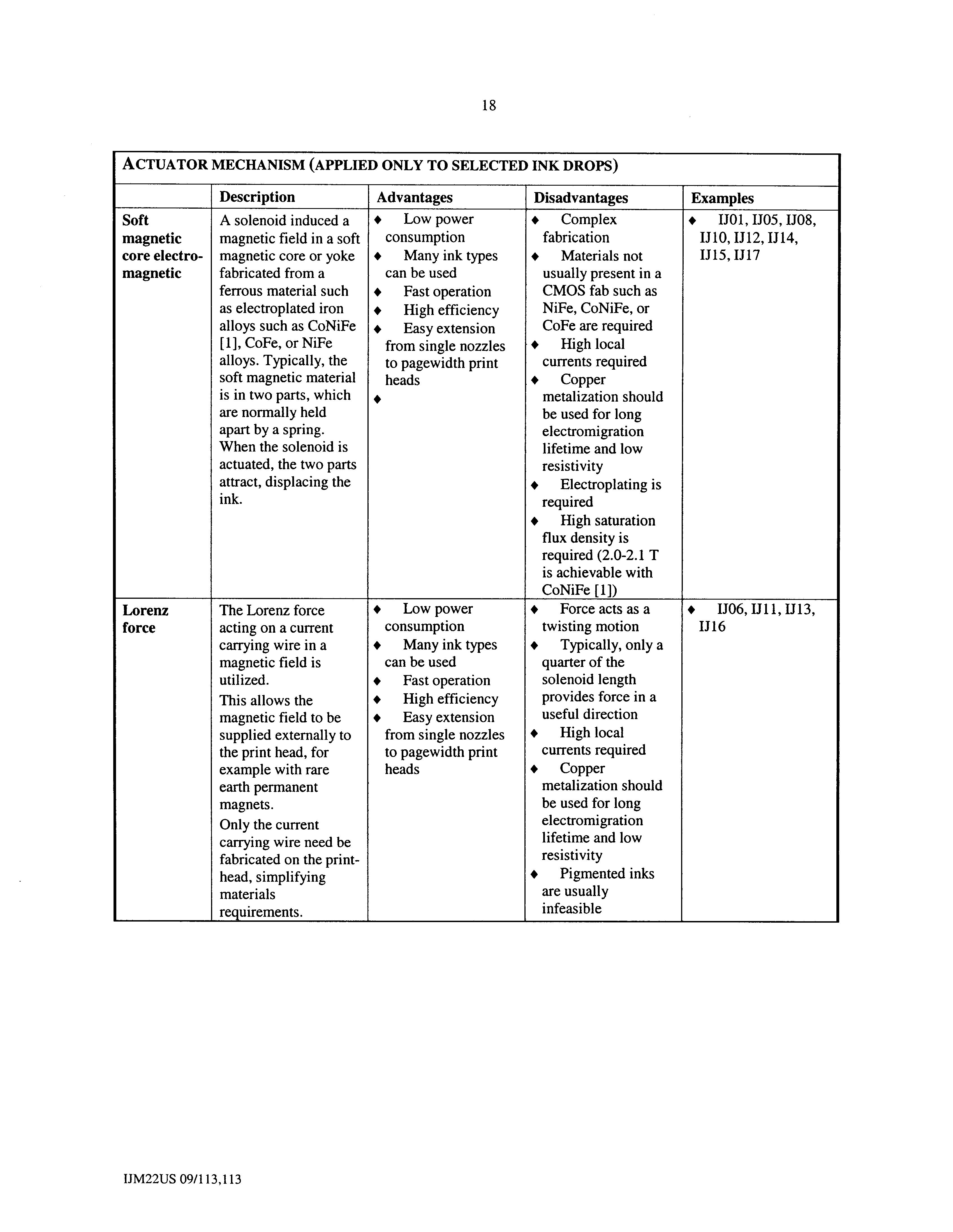 Figure US06231772-20010515-P00004