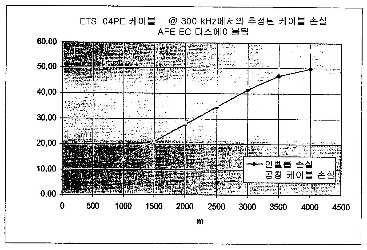 Figure 112005064997734-pct00070